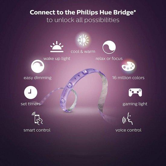 Philips Hue Lightstrip Plus (Bluetooth) สายไฟเส้นอัจฉริยะ ขนาด 2 เมตร